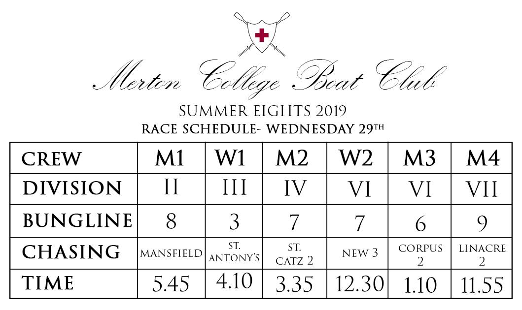Eights19 WED Race schedule